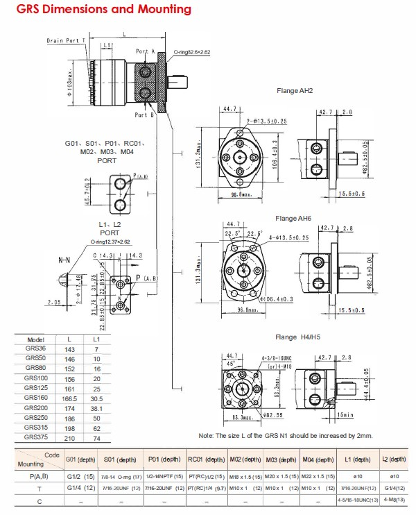 GRS Dimensions and Mounting
