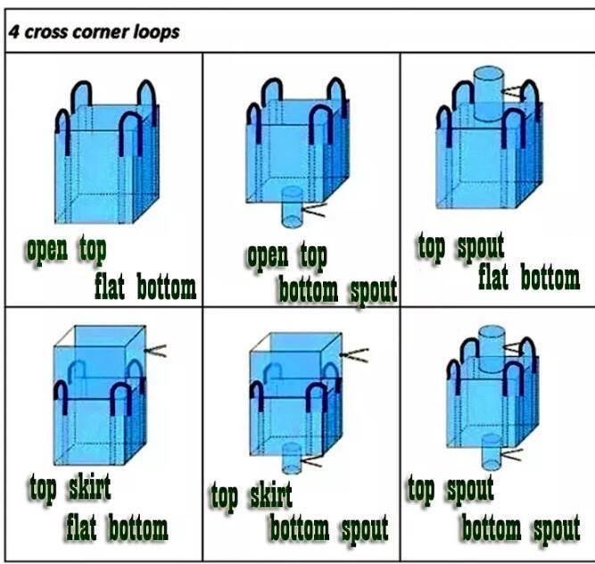 bulk bags (5)