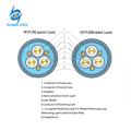 0.66 / 1.14KV Cortador de carbón Semicondructivo Monitoreo apantallado Trenzado Cable flexible Elastómero (caucho) Cable aislado