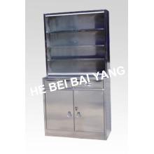 (C-9) Stainless Steel Medicament Cabinet