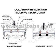 Kaltkanal Rubber Injection Mould, Gummiform