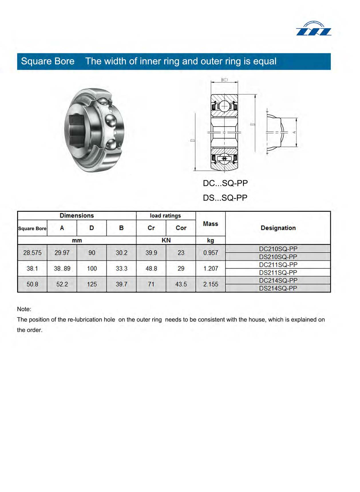 square bore bearings(inner ring and out ring is equal)