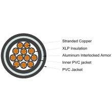 Bande en aluminium mince pour câble d'armure