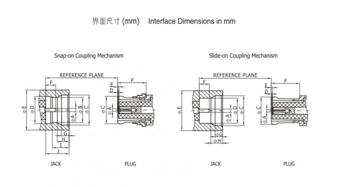 Isolateurs à haute fréquence 0 de PTFE de connecteur à angle droit coaxiaux de rf SMP rf