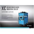 Controle automático da temperatura do molde