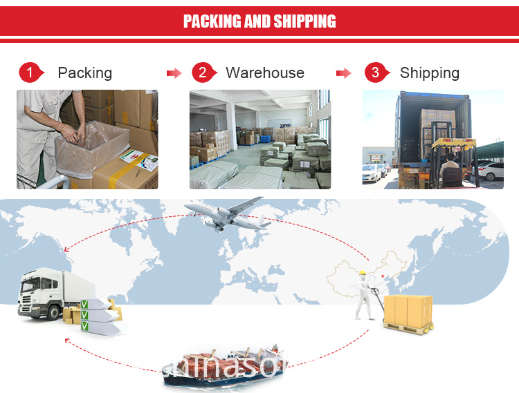 Gonfor package packing way