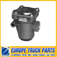 4750154000 Control Valve Daf Truck Spare Parts