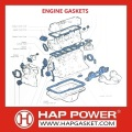 DAF Gasket Engine Heavy Duty 1407949