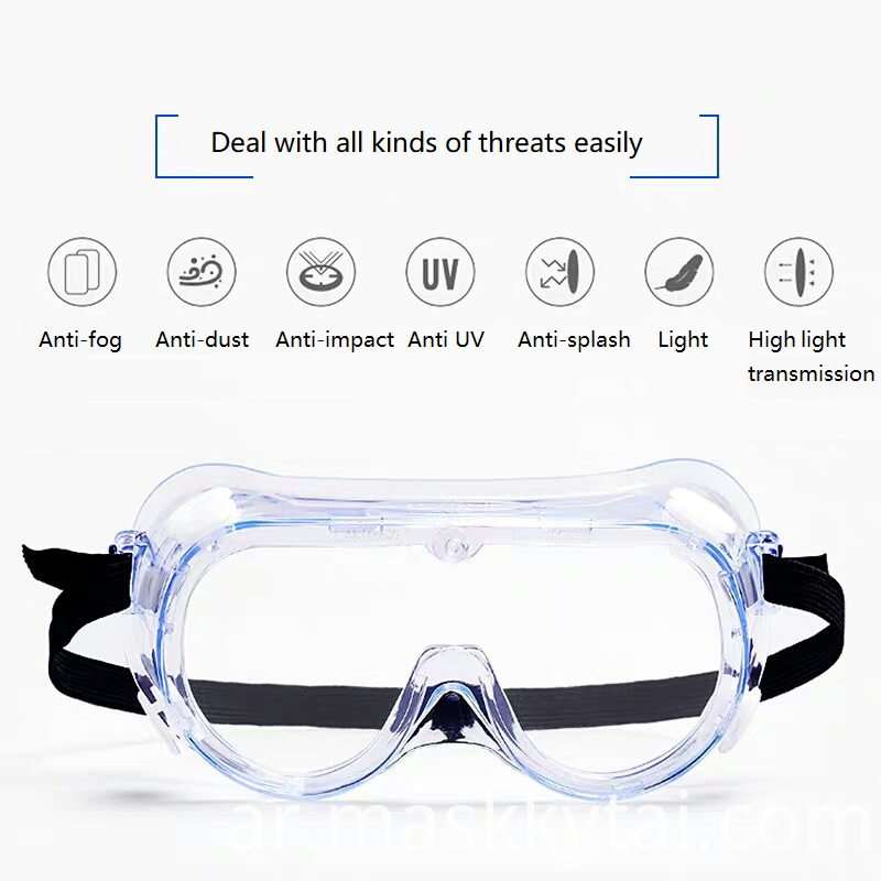 Multifunctional Protective Goggles
