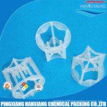 Plastic pentagon ring