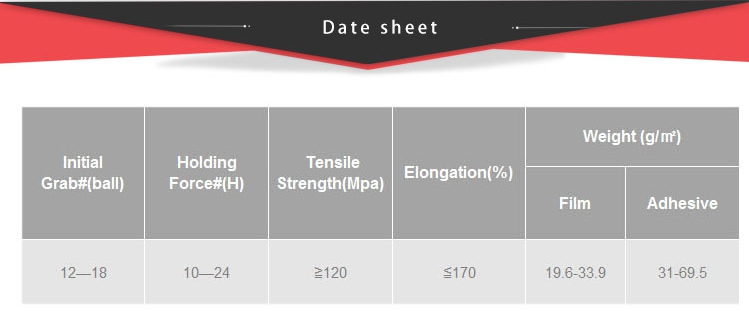 Shipping Tape Date Sheet