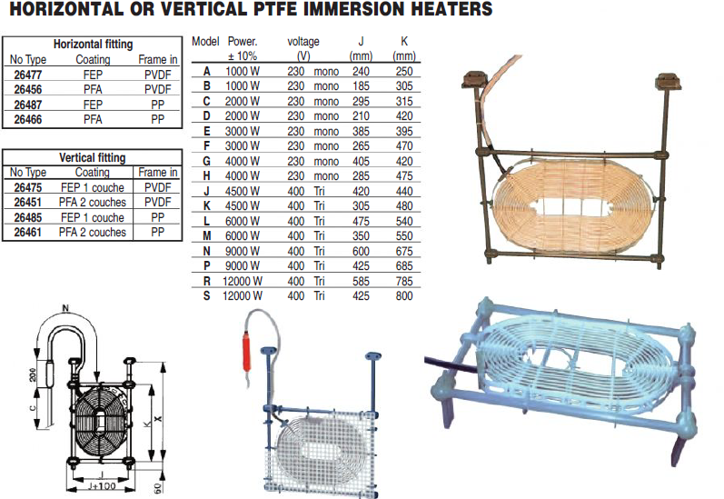 FLUORATED IMMERSION HEATERS 1