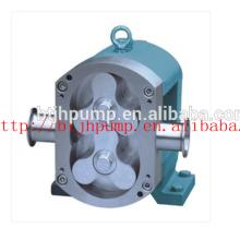 Pompe à rotor chimique en acier inoxydable