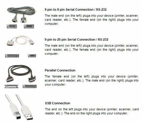 Types of cables for POS printer