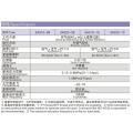 ЭСП пневматический 3/2way двойной 3A300 серии воздушных клапанов