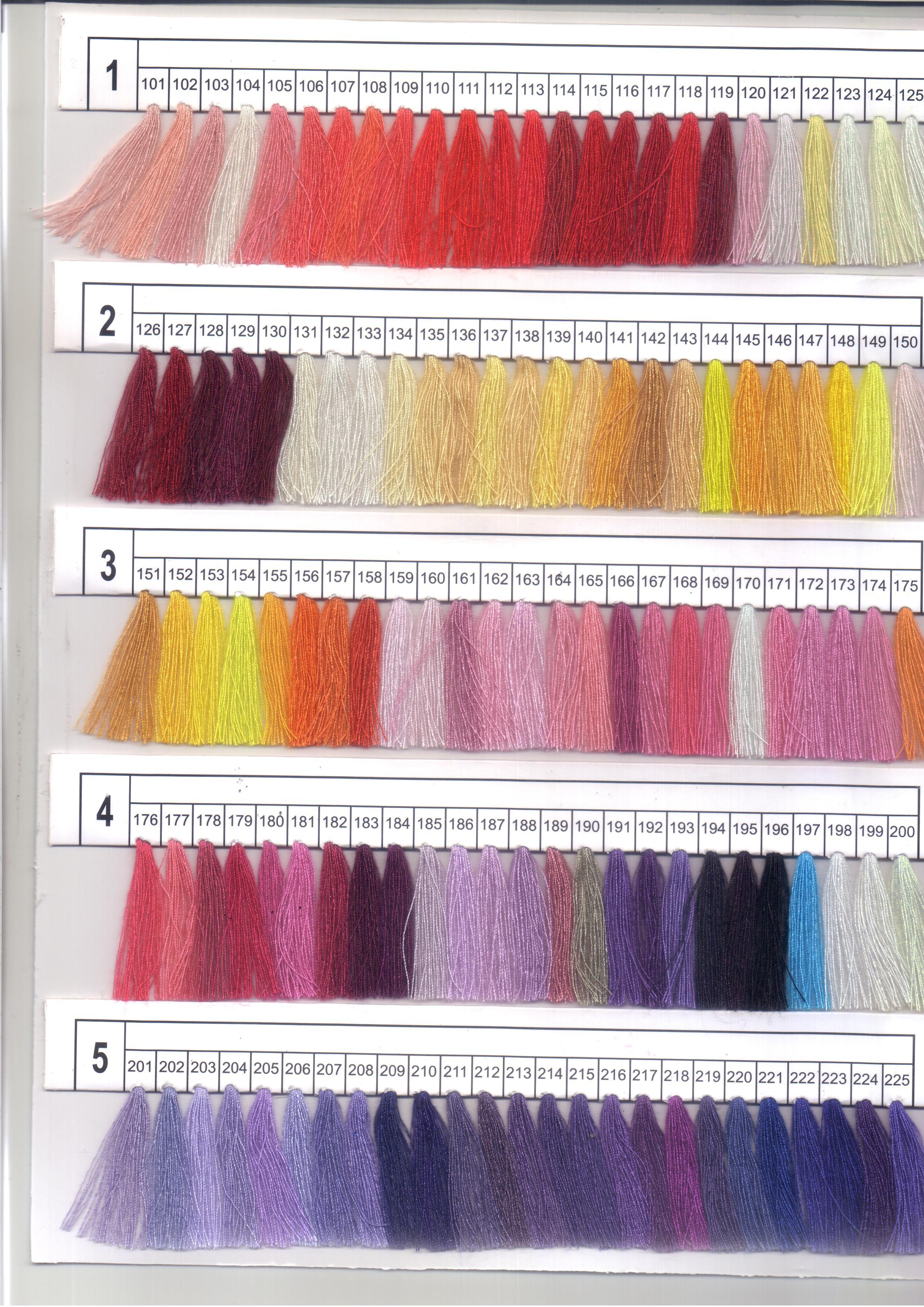 sewing materials sewing thread cone for knitting machine