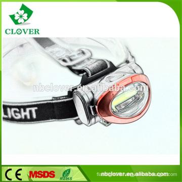 3W cob led high power headlamp led