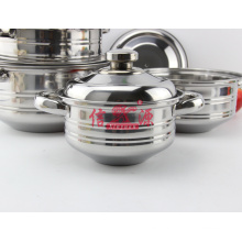 Stainless Steel Sharp Bottom Pot (FT-1832)