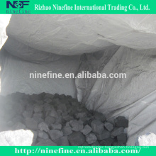 Chinese Foundry Coke And Chinese Metallurgical Coke