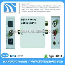 Digital to Analog Audio Decoder converter