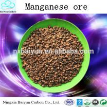Preço competitivo de alta qualidade em dióxido de manganês