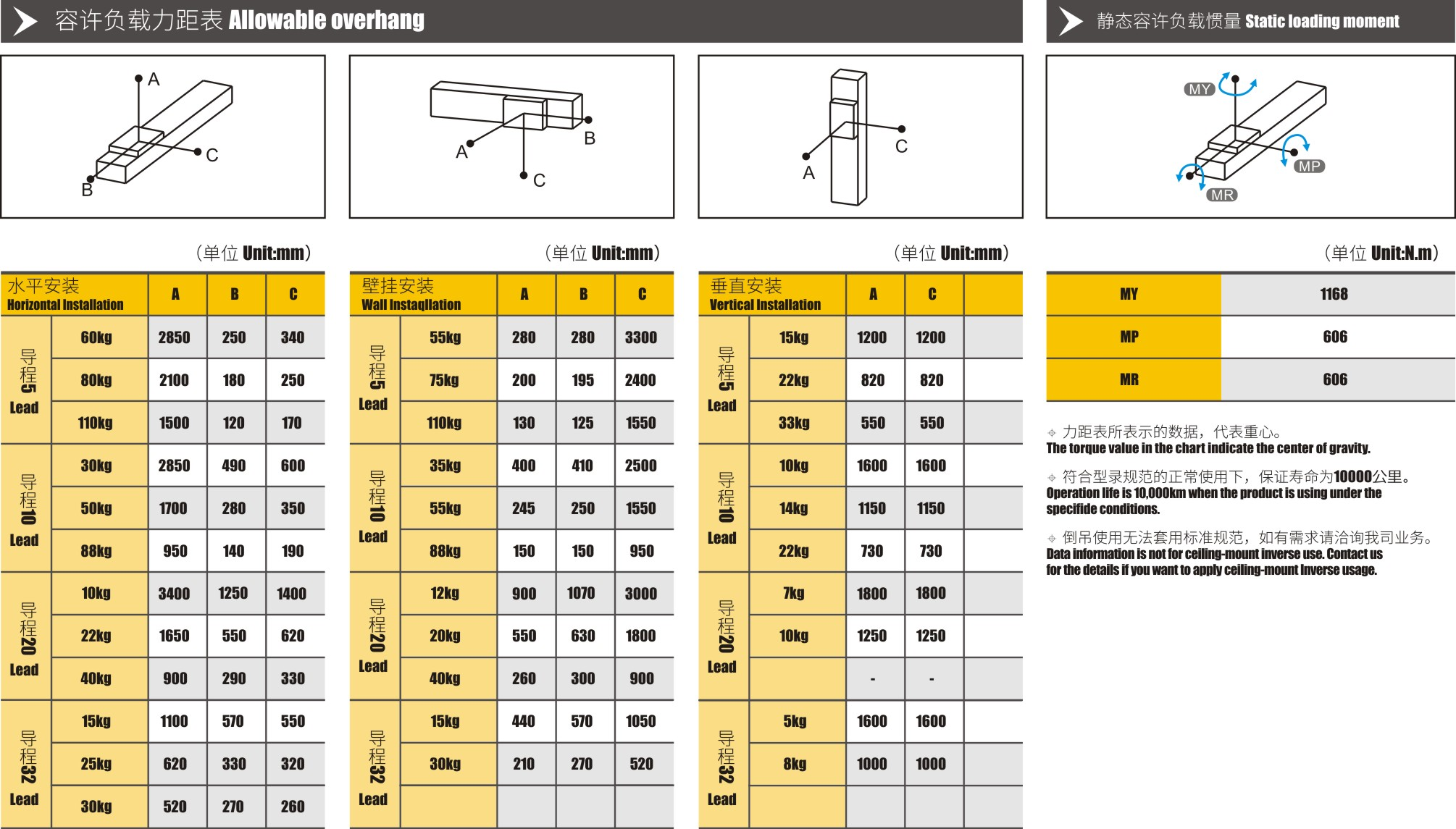 ATH12 Guide Rail