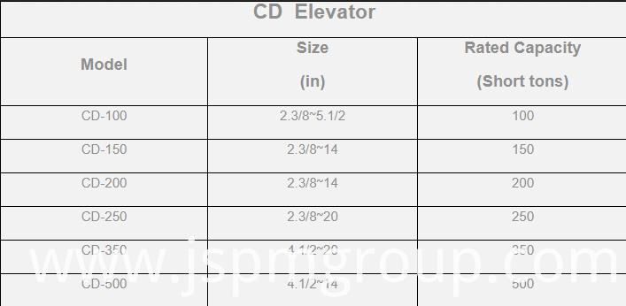 Cd Elevator