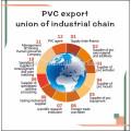 Низкая цена белый PVC вести базу стабилизатор для переработки ПВХ