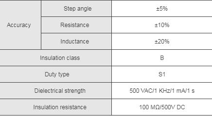 basic performance NEMA 8
