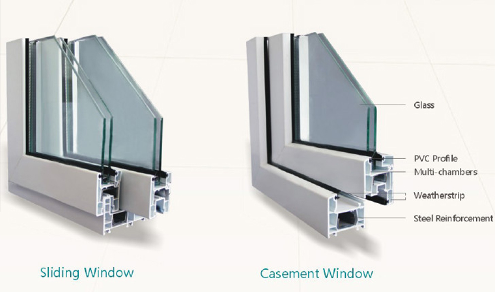 Double Glazed Casement & Sliding Windows