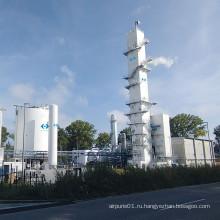 Генератор азота промышленный генератор воздухоразделительная установка