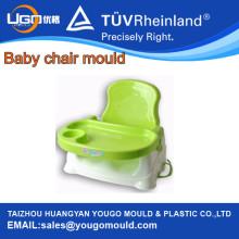 Moules de siège bébé
