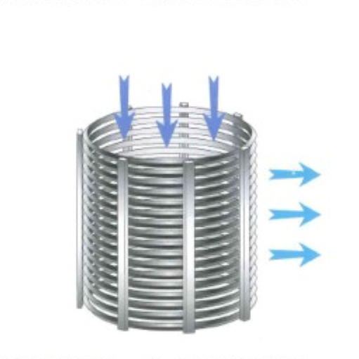316 normal radial internal wire filter element2