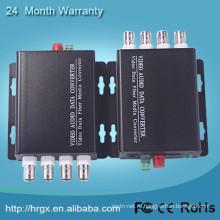 Сетевой монитор системы видео-мультиплексор цифров видео оптический передатчик & приемник