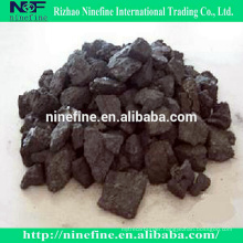 Low Sulfur Metallurgical Coke Price