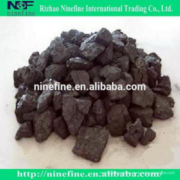 Precio de coque metalúrgico bajo en azufre