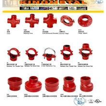 Grooved Fittings for Miners