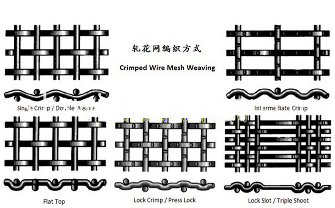 crimped wire mesh weaving