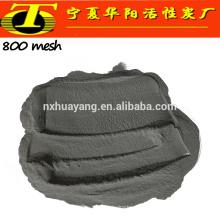 China corindo de carboneto de silício preto corindo