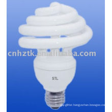 Mushroom anion CFL