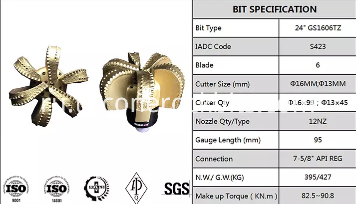 Steel Body Water Well Drill Bit