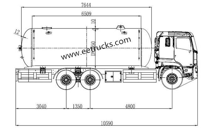 LPG Gas Cylinder Filling Trucks