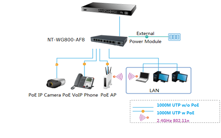 gigabit poe switch
