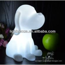 New concept multi color changing dog shape LED night light for children lamp