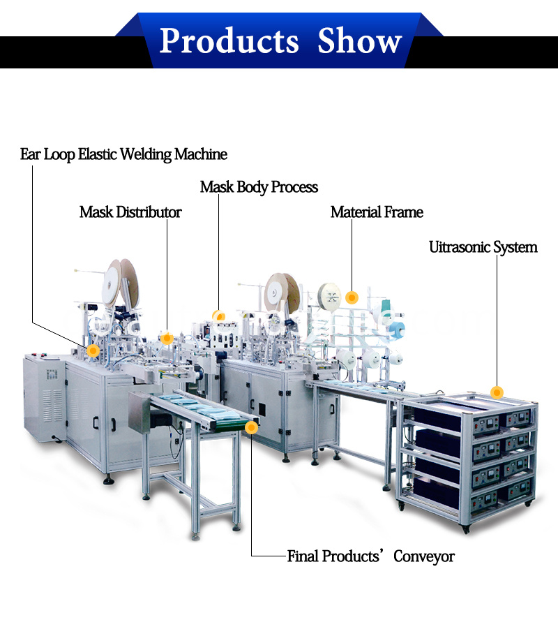 Surgical Face Mask Machinery