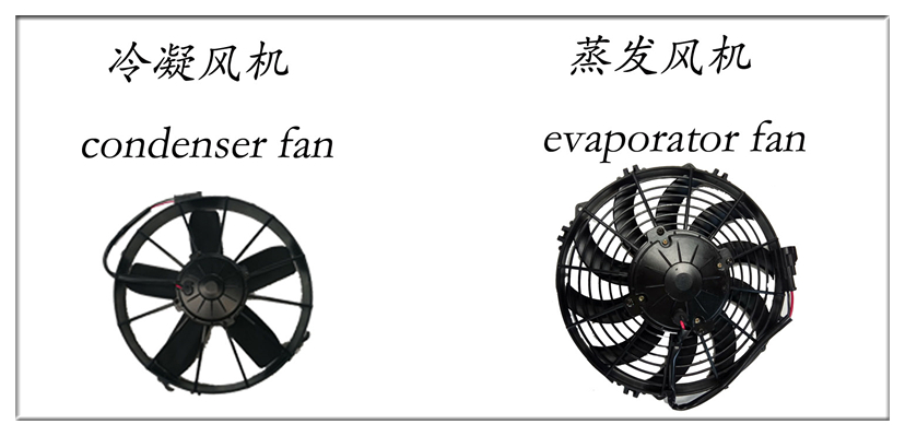 Transport Refrigeration equipment fan cooling unit