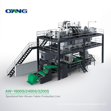 Sms Spunbond Non Woven Fabric Production Line, Polypropylene Spunbonded Non Woven Fabric