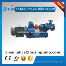 Belt wheel driving internal gear fluid pumps with little wear
