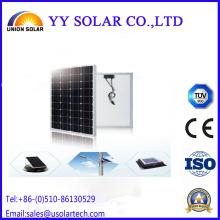 80W/85W Renewable Energy Solar Panel for Solar LED Lights