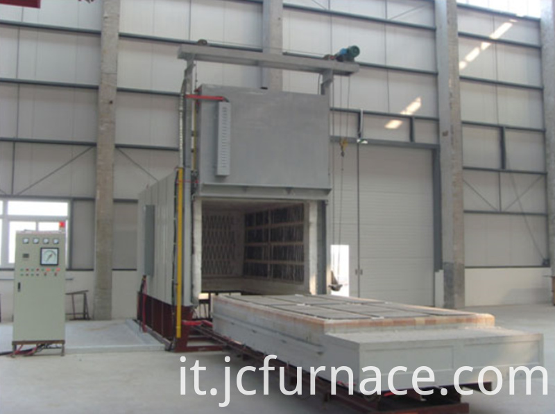Inverted trolley type annealing furnace in the use